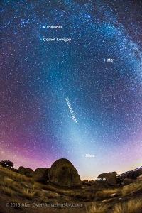 Comet Lovejoy Crossing the Ecliptic (Jan 16, 2015)