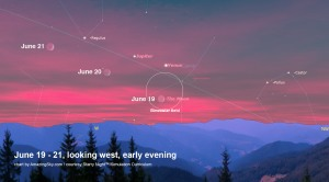 June Moon near Planets