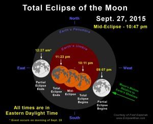 Courtesy Fred Espenak/EclipseWise.com