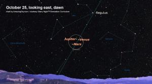 Oct 25 Dawn Sky