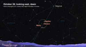 Oct 28 Dawn Sky