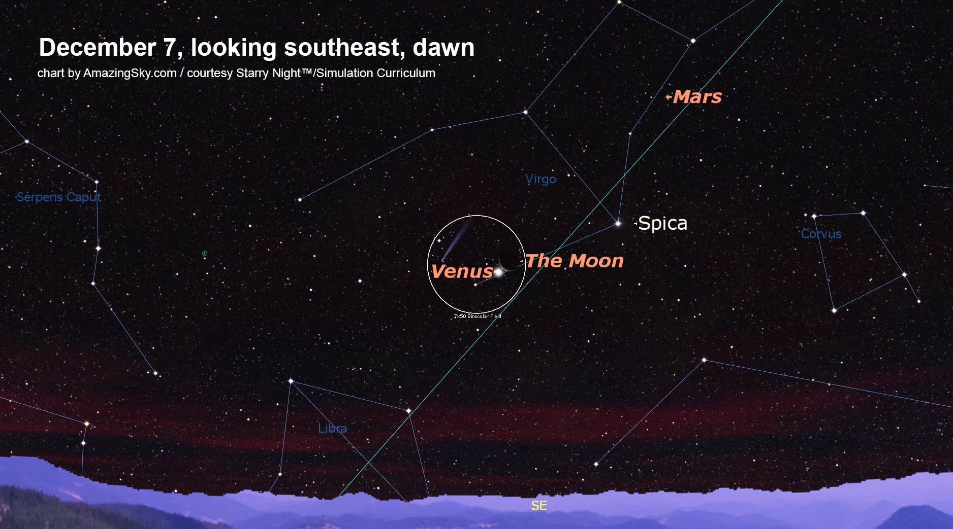 Dec 7 Venus & Moon
