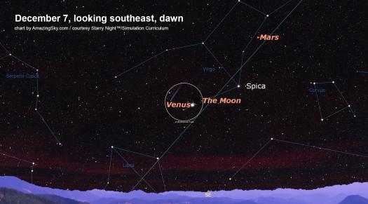Dec 7 Venus & Moon