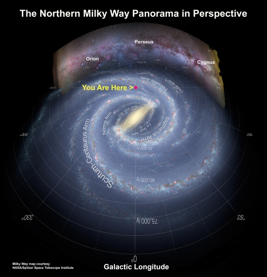 Illustration of the Northern Milky Way Panorama