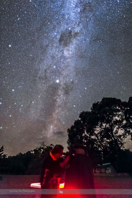 Observer Looking at Southern Milky Way