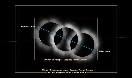 PRACTICE6-Sun Motion Composite