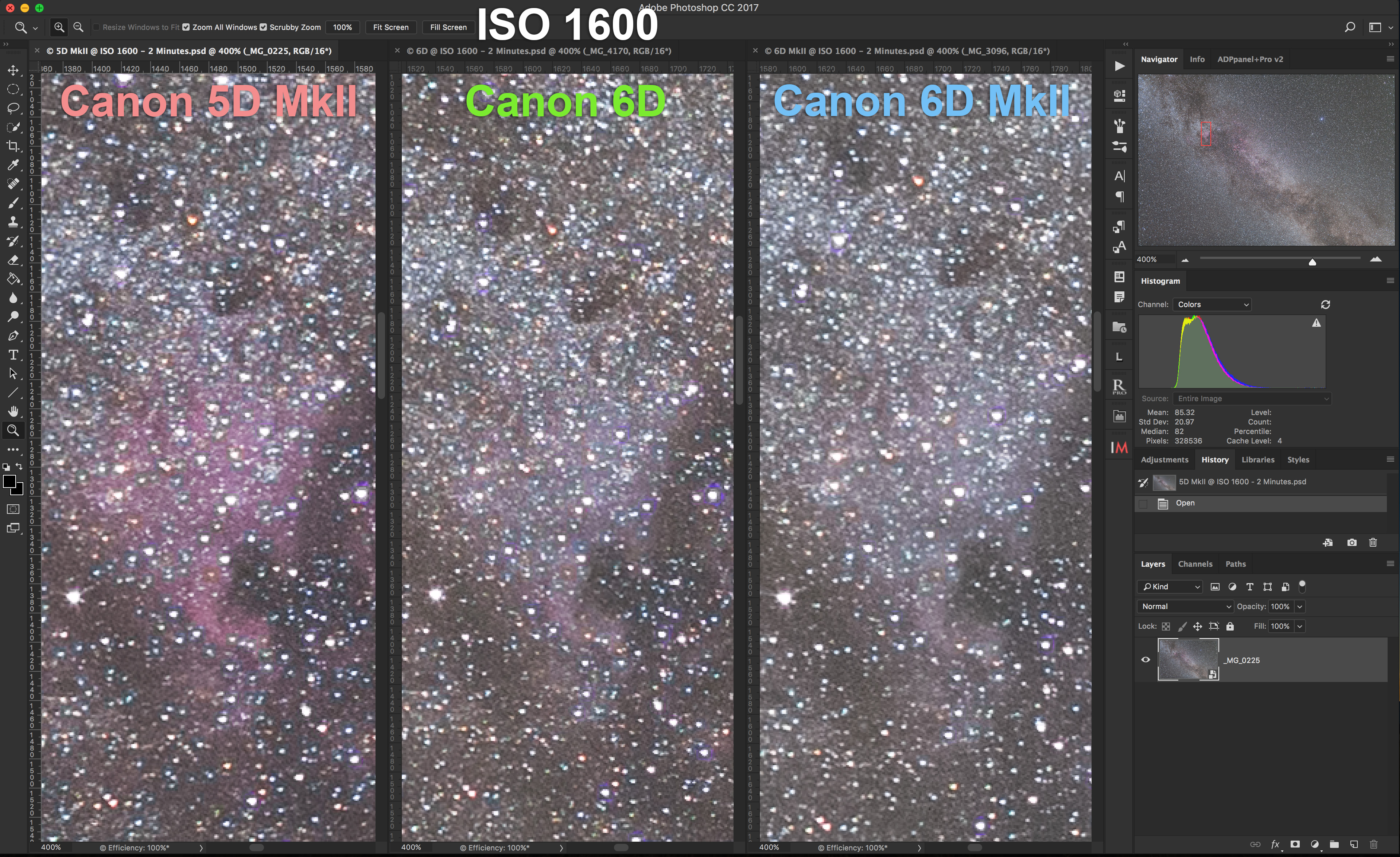 3 Canons at ISO 1600