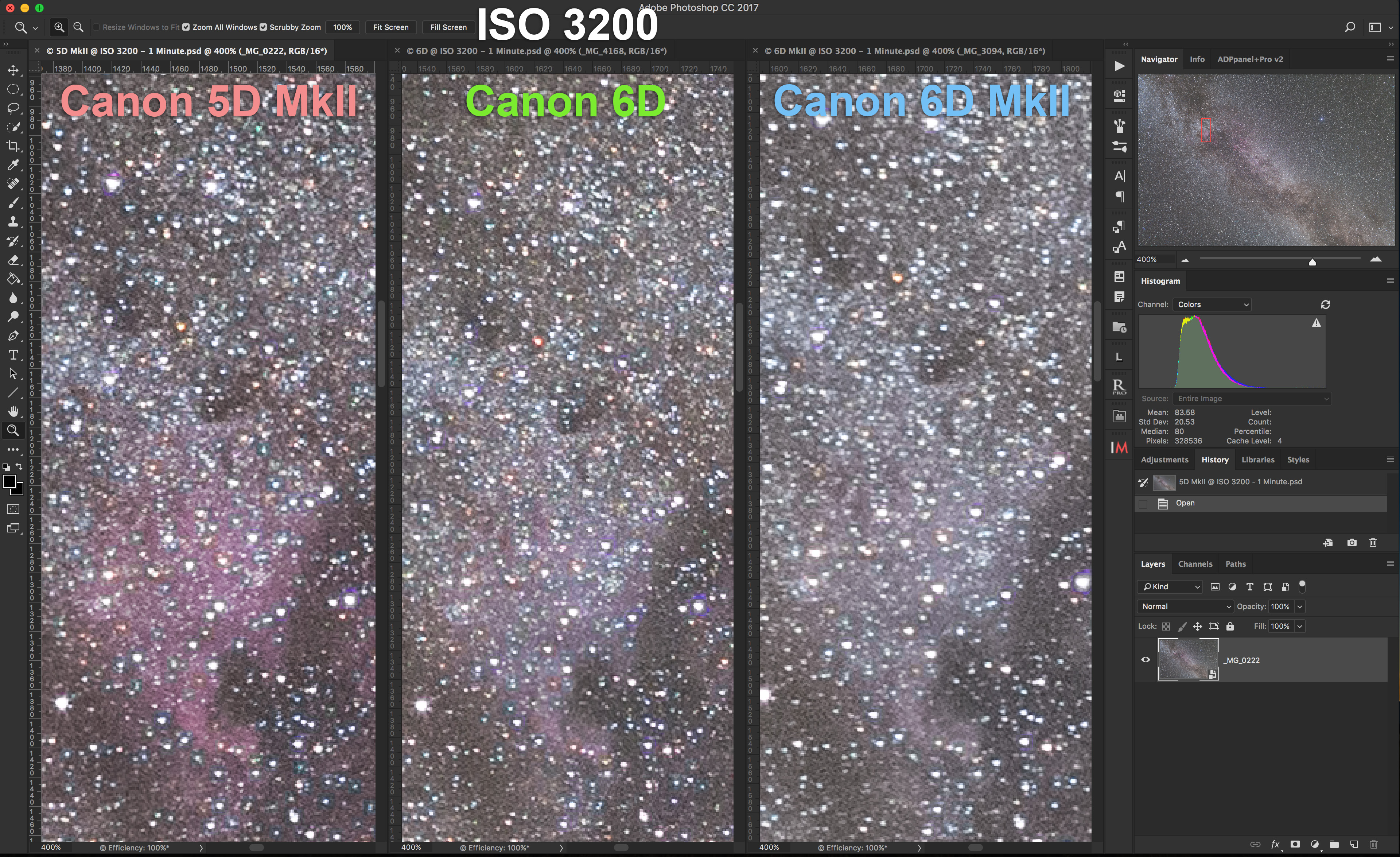 3 Canons at ISO 3200