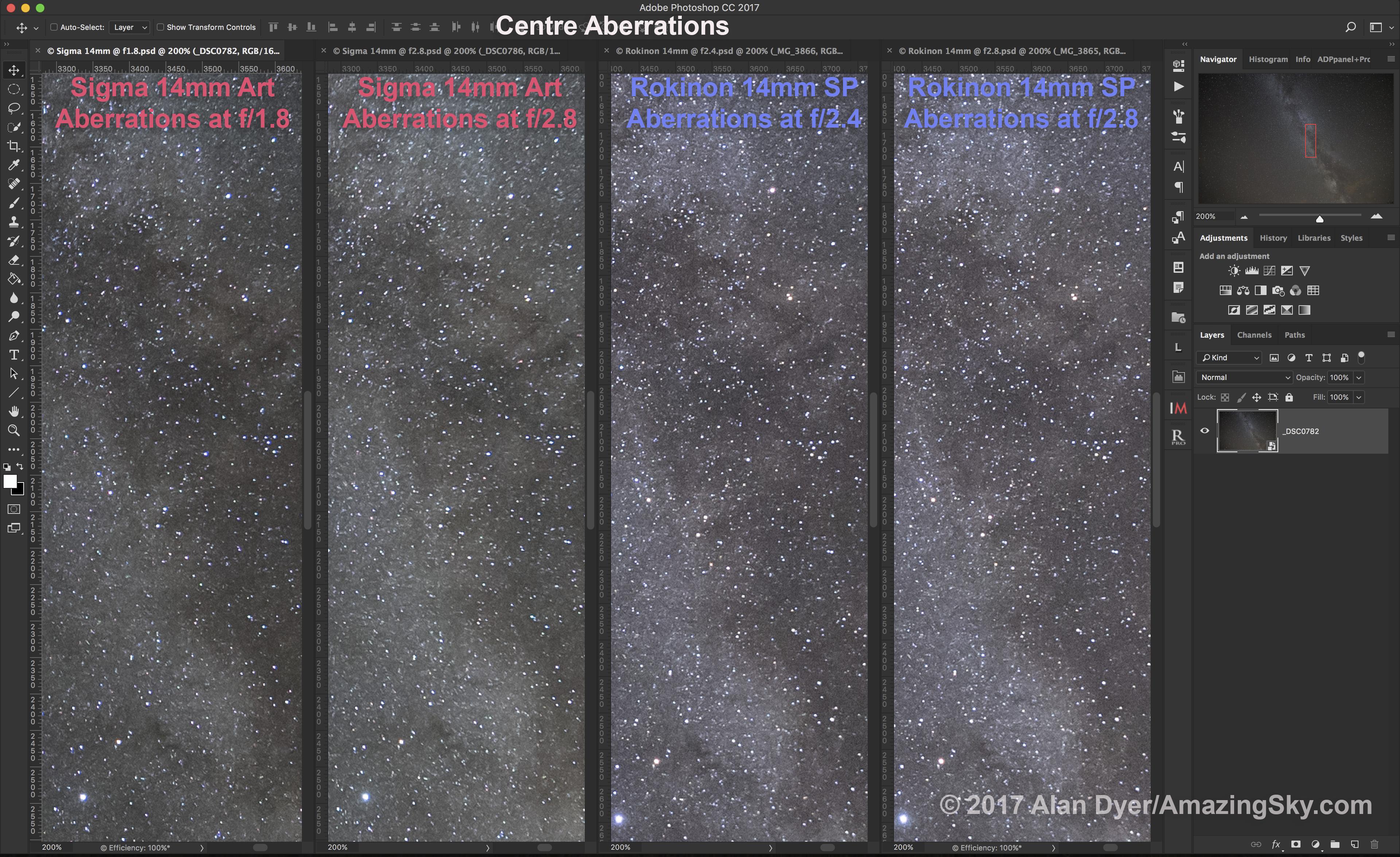 Rokinon vs Sigma (Centre Aberrations)