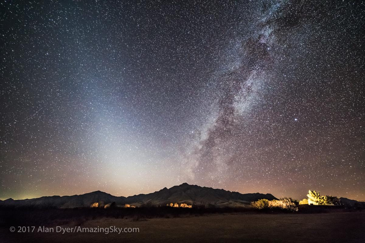 Sky Dust - Interplanetary and Interstellar