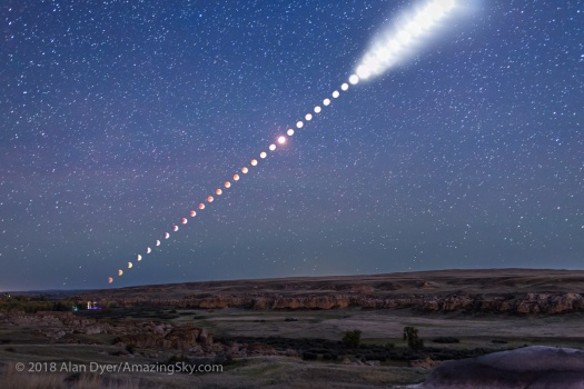 Lunar Eclipse From Beginning to End, To True Scale