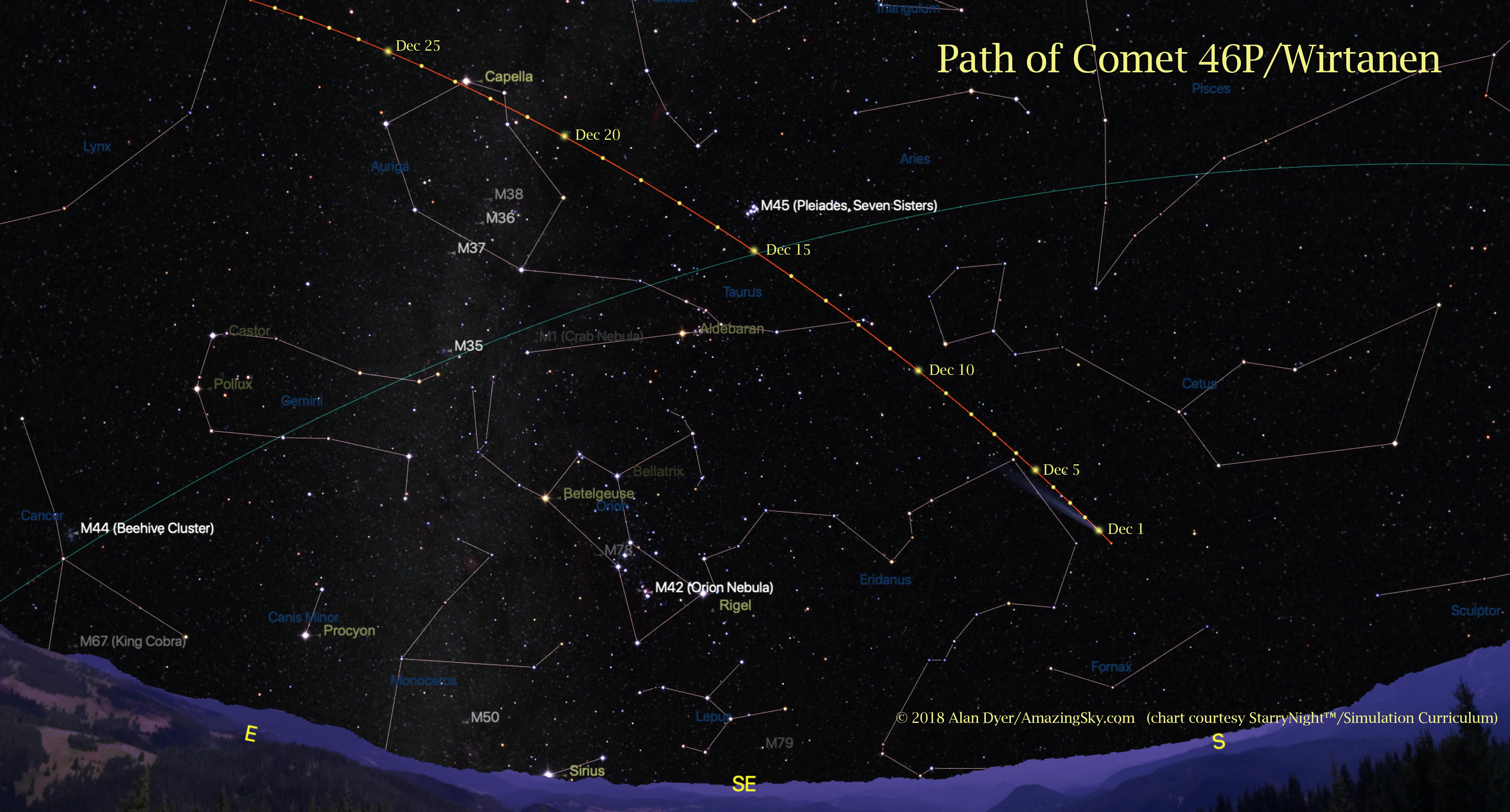 Comet Wirtanen Path