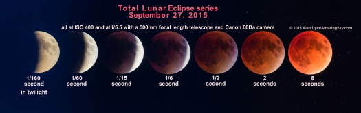 Total Lunar Eclipse Exposure Series