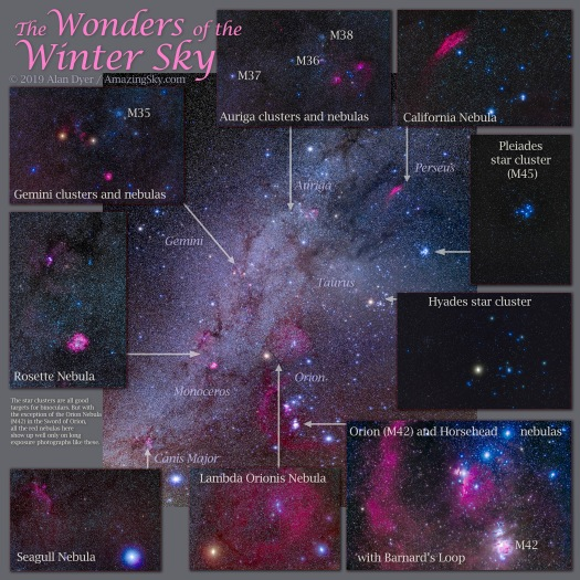 The Wonders of the Winter Sky