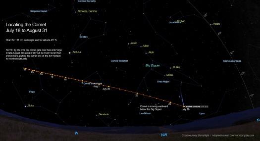 Comet Path